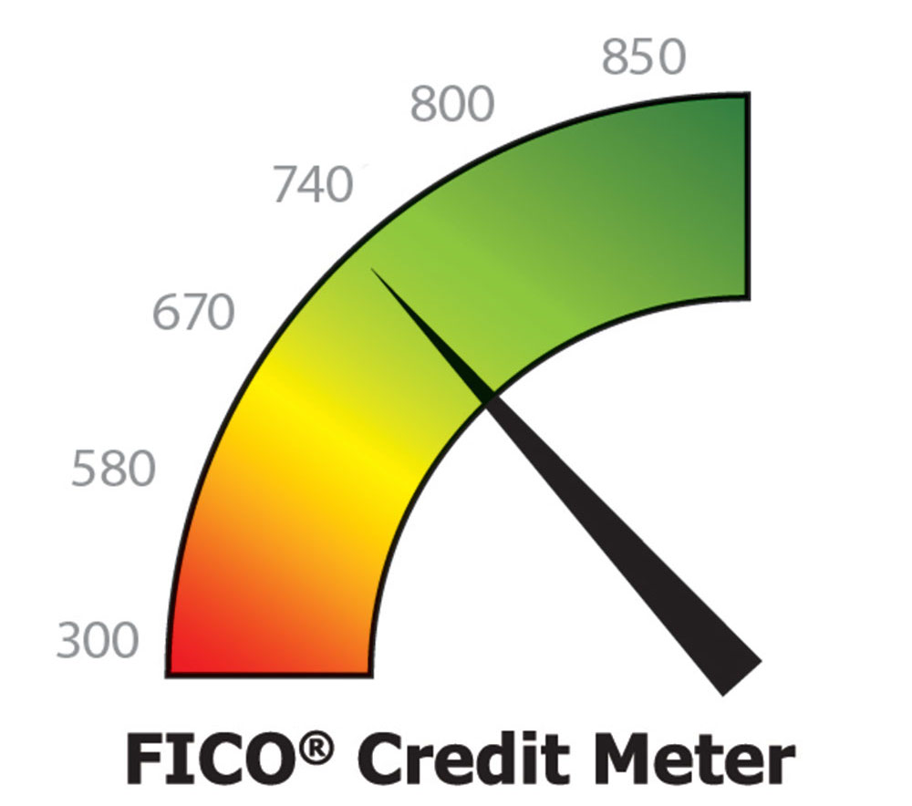 Financial Awareness and Stricter Lending Guidelines Increasing FICO Scores